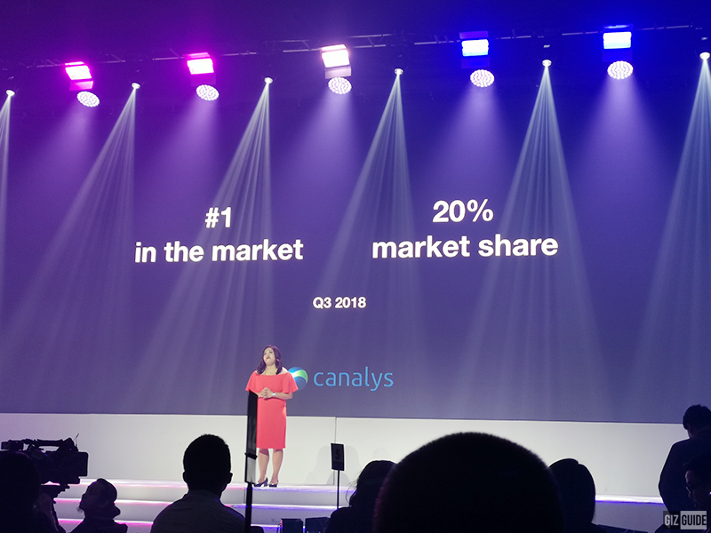 Canalys: OPPO is the number 1 brand in the Philippines last Q3 2018
