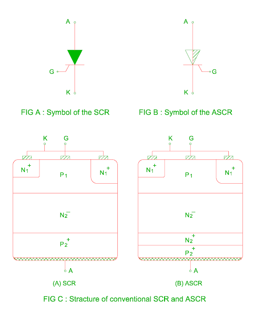 compare scr and asymmetrical scr