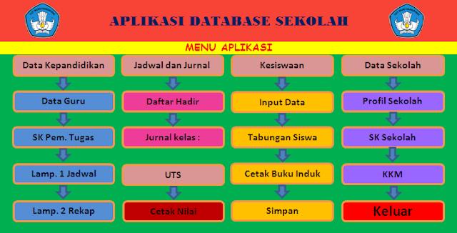 Aplikasi Rekap Database Sekolah Otomatis Versi Ms Excel