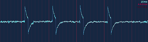 [Image: The 25 millisecond oscillogram with a time grid superimposed, showing that each spike's duration is exactly one eighth (0.577 ms) of the time between spikes (4.615 ms).]