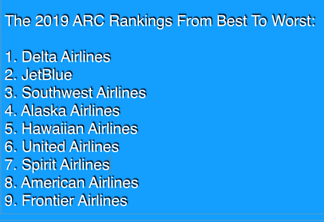 Is Your Favorite Airline Among the Highest Quality In America?  Here are the 2019 Rankings!