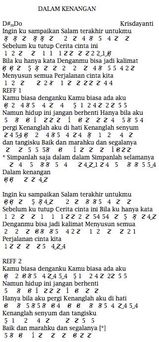 Not Angka Pianika Lagu Krisdayanti Dalam Kenangan
