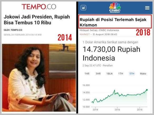 Ini Dia Ekonom yang Bilang Kalau Jokowi jadi Presiden Rupiah Bakal Rp 10 Ribu/Dolar