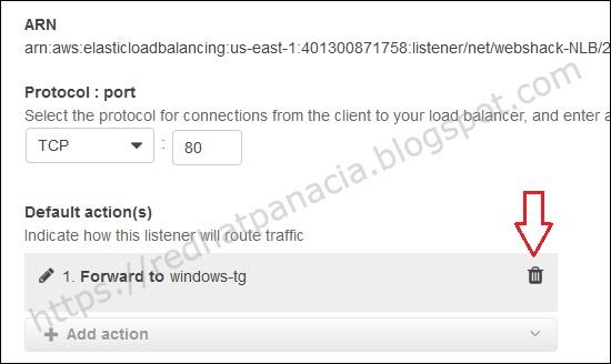 Network Load Balancer (NLB) - RedHat Panacia