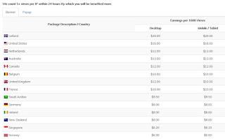 Tasas de pago ClicksFly