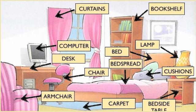 أجزاء غرفة النوم بالانجليزي