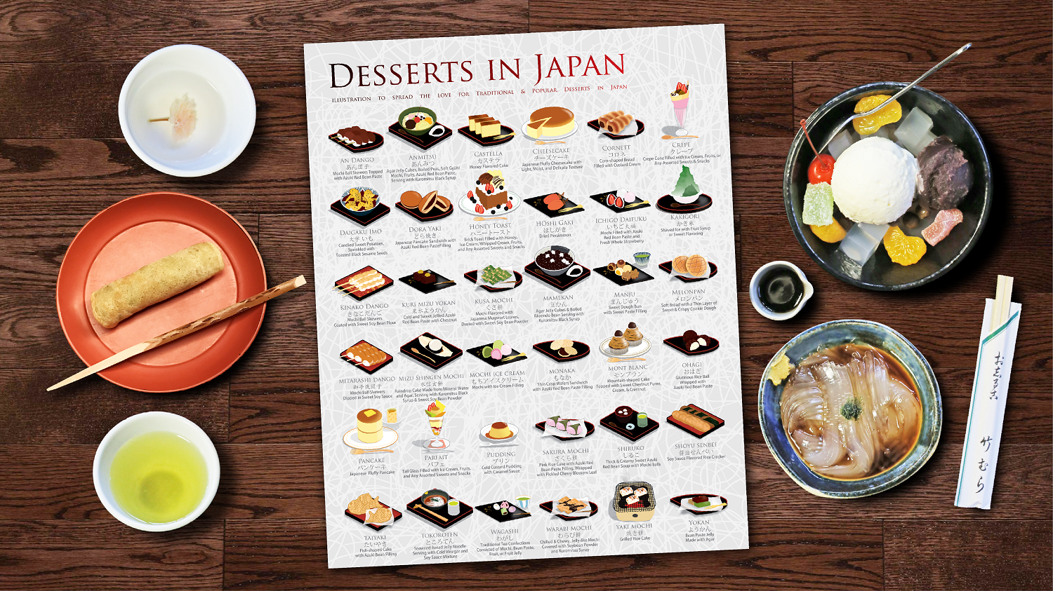 Desserts in Japan poster with 36 traditonal confections