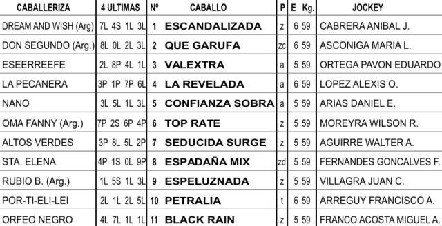 Especial Lobo 1962 - 1100m arena. Hipódromo de La Plata