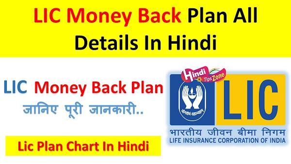 Lic Money Back Policy All Details  | यहां जानें इससे जुड़ी सभी जानकारी
