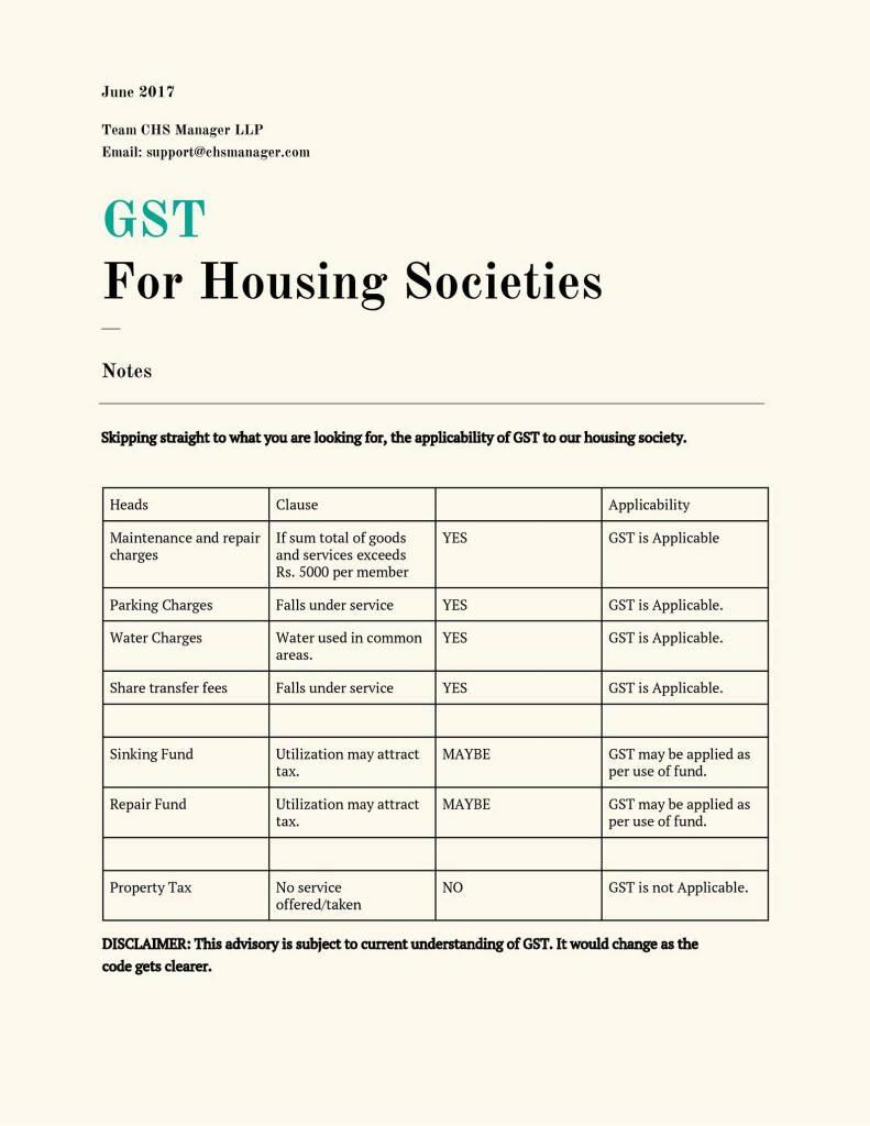 Housing Society Maharashtra