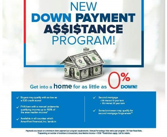 6000 down payment assistance kentucky homebuyers