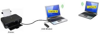 Cara sharing printer dalam satu jaringan LAN & WIFI