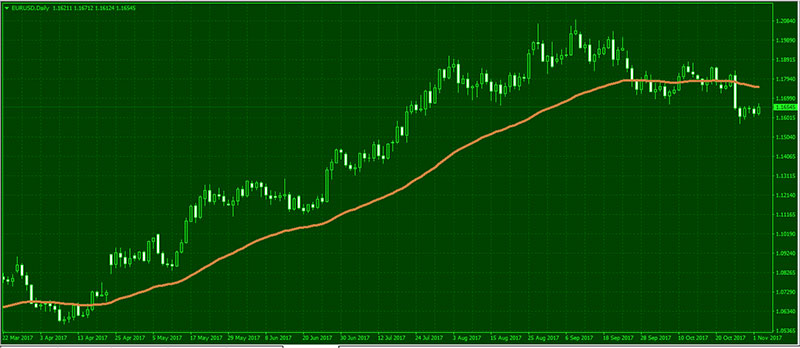 Forex-Trend-Trading
