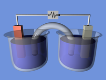 Charge Batteries with Radio Waves