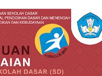 Panduan Penilaian Kurikulum 2013 SD Edisi Revisi Tahun 2016