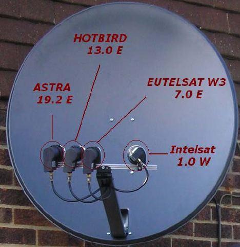 antena parabolica varios satelites fta cachorros y tecnologia shurkonrad
