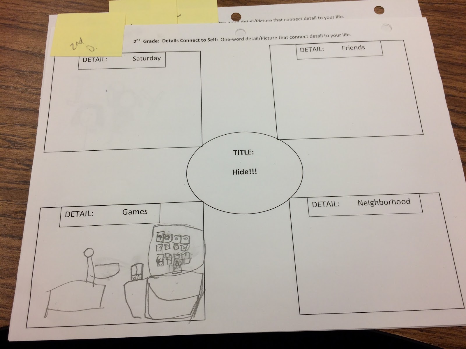 book report graphic organizer 2nd grade Writing a book report cannot only strain you  the assignments given determine the overall grade  unless you have sat down and read the book.