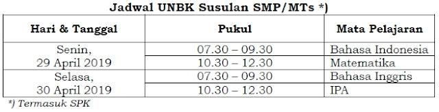 Jadwal UNBK Susulan SMP-MTs 2019