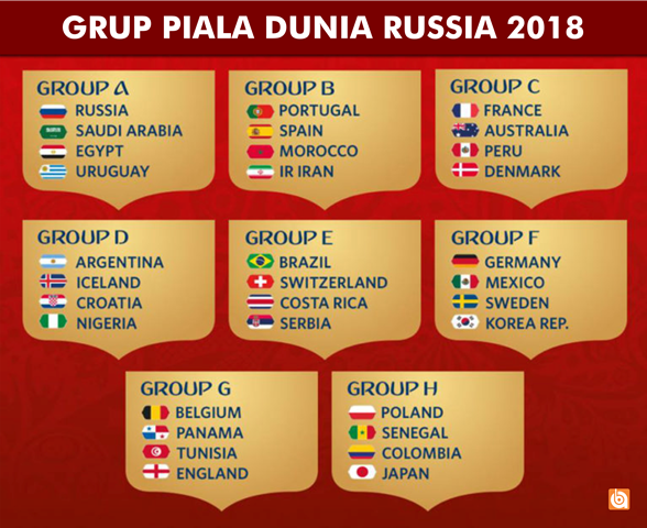 grup-piala-dunia-2018, jadwal-pertandingan-piala-dunia-2018