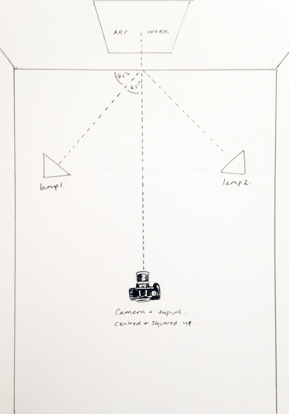 overhead diagram of camera and lighting