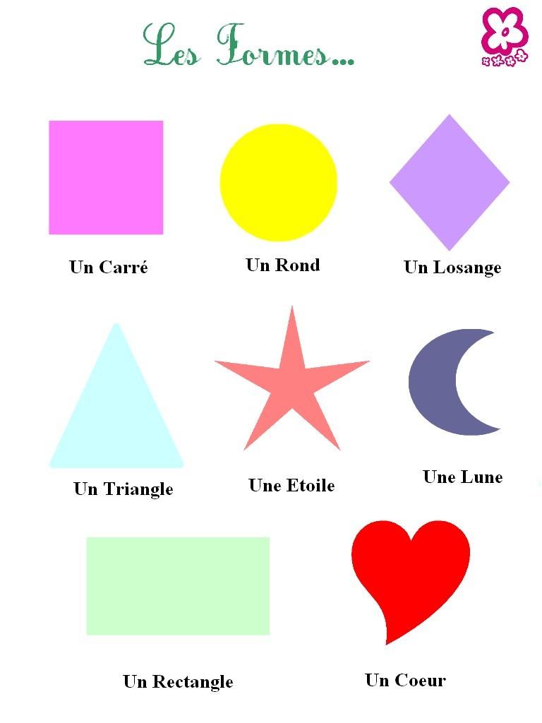 Figury geometryczne - słownictwo 3 - Francuski przy kawie