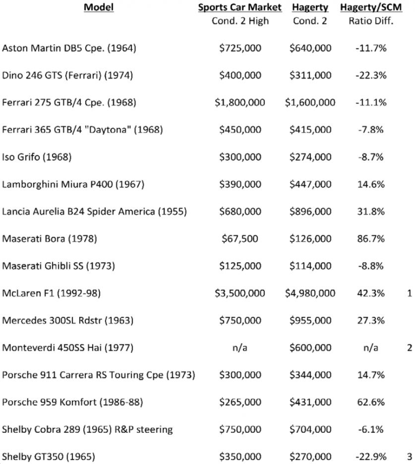 Top Rate Sport Car Wallpapers Image
