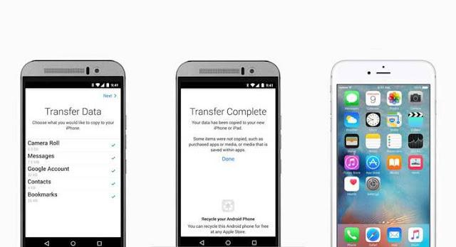 Cara Set Up/Mengatur iPhone Baru Anda untuk Pertama Kalinya2