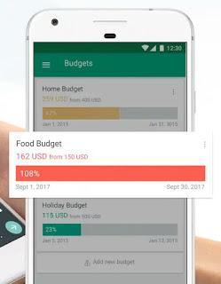 Aplikasi pengatur keuangan IOS/iPhone terbaik