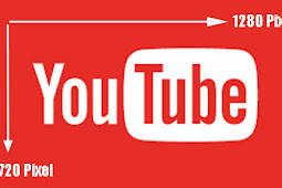 Ukuran Gambar Thumbnail Video Youtube