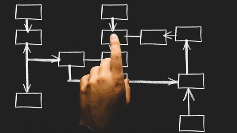 Business Process Mapping for Beginners
