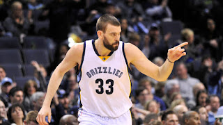 NBA DFS DraftKings