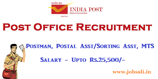 India Post Recruitment, Postal Recruitment 2017, Madhya Pradesh postal Circle Recruitment 2017