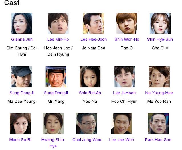 The Legend of the Blue Sea Korean Drama Cast