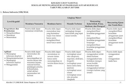 Kisi-Kisi UN Tahun Pelajaran 2017-2018
