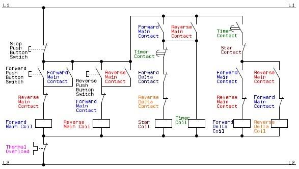 Control Circuit of a Star Delta or Wye Delta Forward