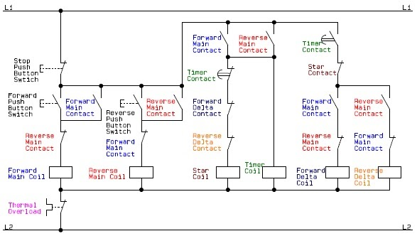 Control Circuit of a Star Delta or Wye Delta Forward Reverse Electric Motor Controller  A basic