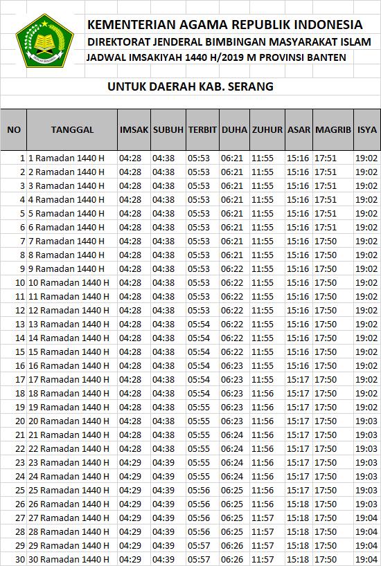 Jadwal Sholat dan Imsakiyah Serang Kabupaten-Ramadhan 2019-Waktu Maghrib, Waktu Imsak, dan Waktu Shubuh di Wilayah Kabupaten Serang dan Sekitarnya-Bulan Puasa 2019-1440 Hijriyah.