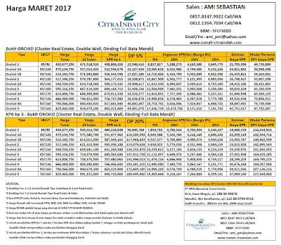 Harga-Orchid-Citra-Indah-City-Maret-2017