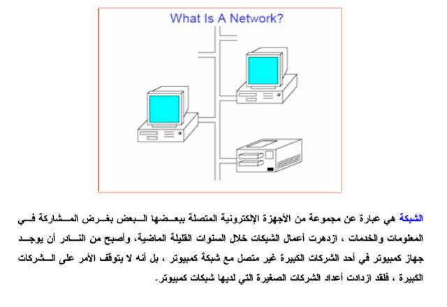 دروس الإعلام الآلي: شبكات الكومبيوتر what-is-network.PNG