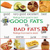Saturated Fat and Your Diet