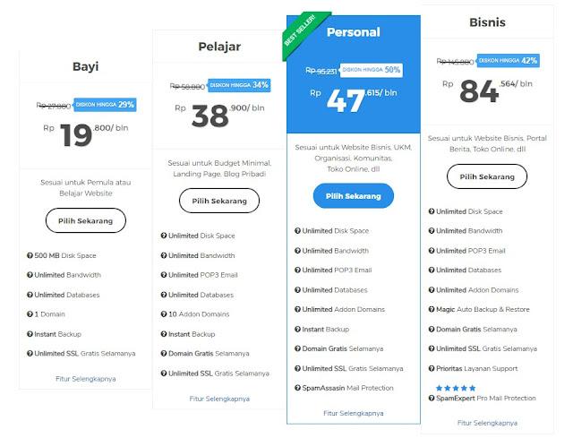 Ngeblog Lebih Menyenangkan dengan Domain dan Hosting Murah Super Handal