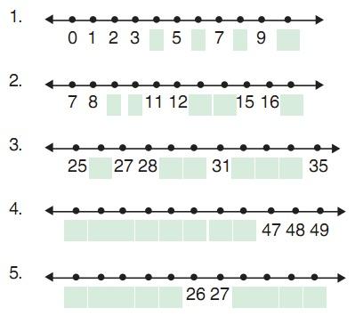 Soal Menentukan Letak Bilangan pada Garis Bilangan Matematika Kelas 3 SD Semester 1