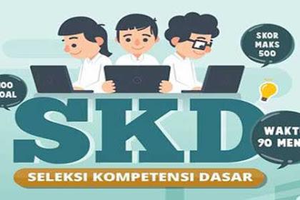 100 Contoh Soal CPNS Seleksi Kompetensi Dasar (SKD) dan Pembahasannya (Update Nopember 2019)