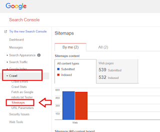 Cara Mengatasi Sitemap Index Is Pending Search Console