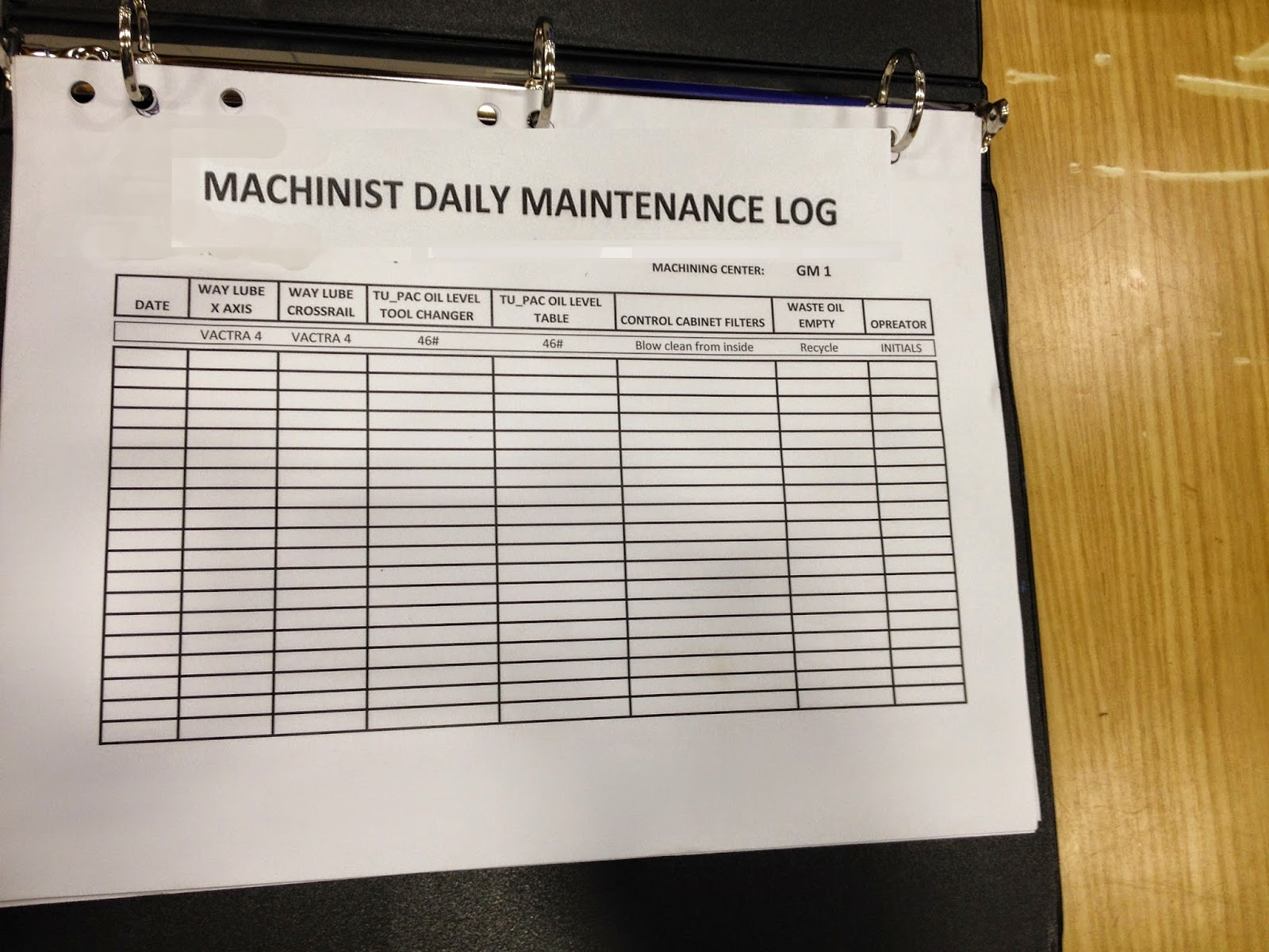 engineering and machining operator maintenance and accountablilty