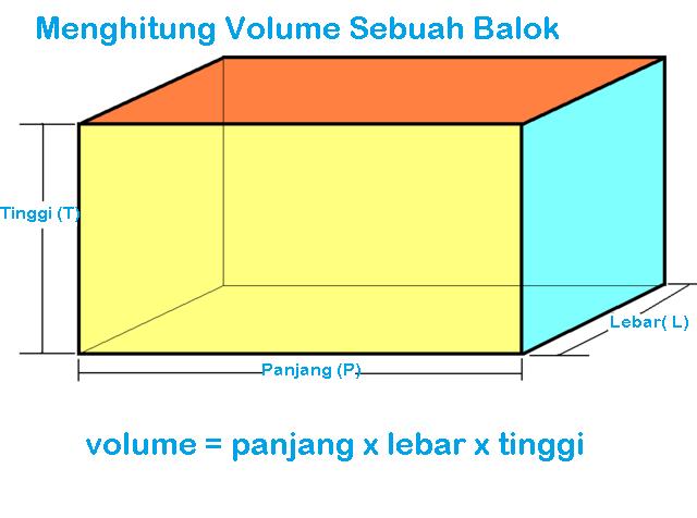 Cara Menghitung Volume Balok Beserta Contoh Soalnya Lengkap