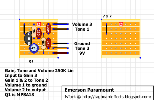 stompboxed the guitar pedal builders repository emerson paramount tagboard layout. Black Bedroom Furniture Sets. Home Design Ideas
