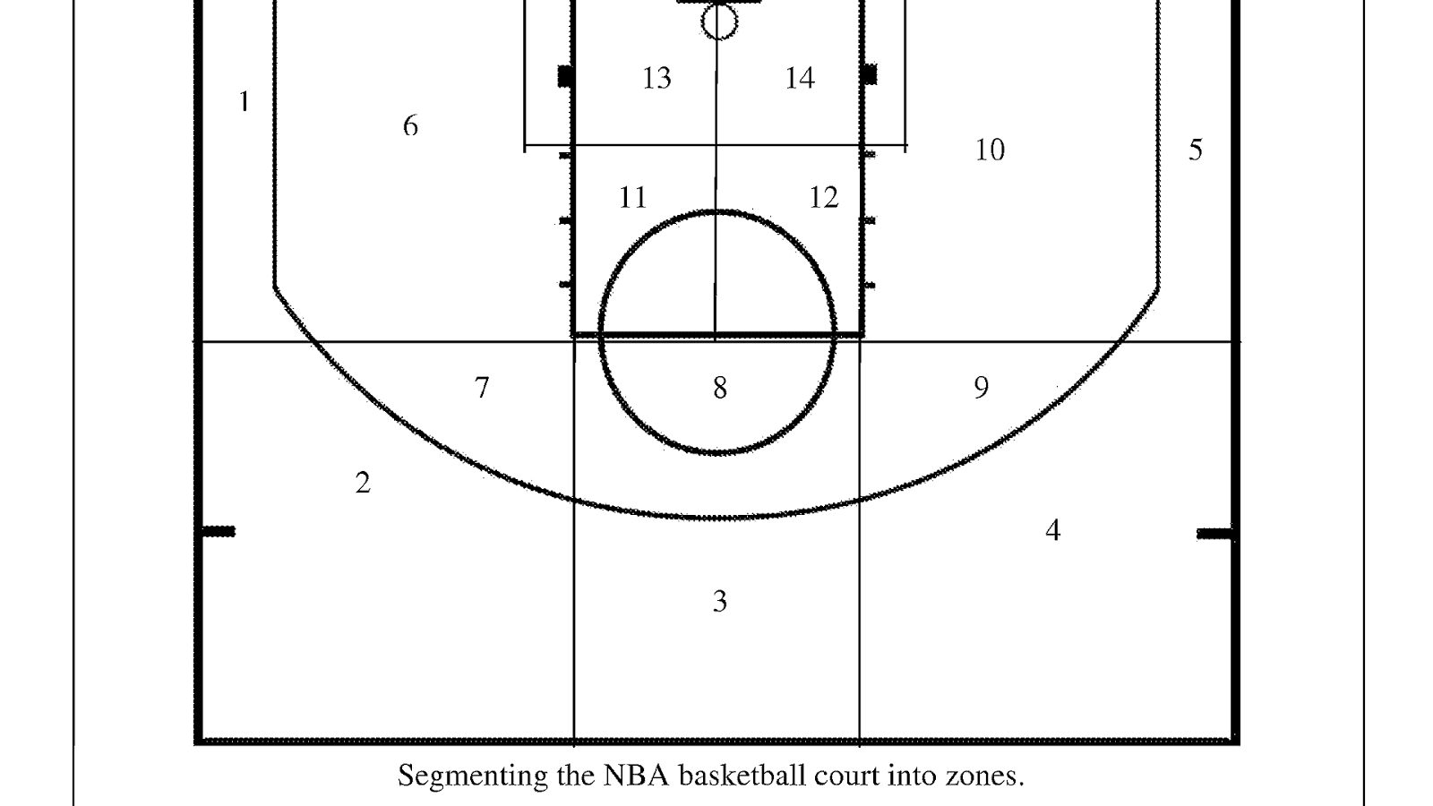 Rules of netball basketball for Mini basketball court dimensions