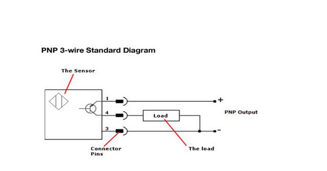 Difference Between Pnp And Npn Sensor