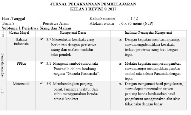 Jurnal Kurikulum 2013 Revisi Kelas 1 SD
